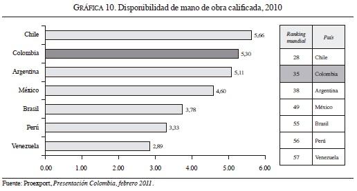 globalizacion en latinoamerica pdf free