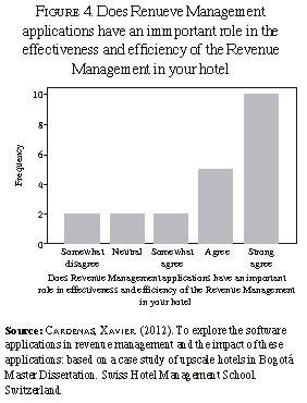 Vista de To explore the software applications in revenue management